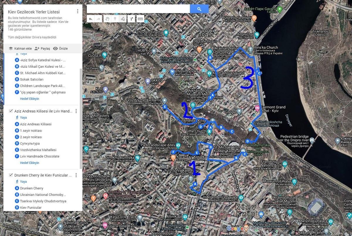 3 Günde Kiev Nasıl Gezilir? » www.hellofromworld.com