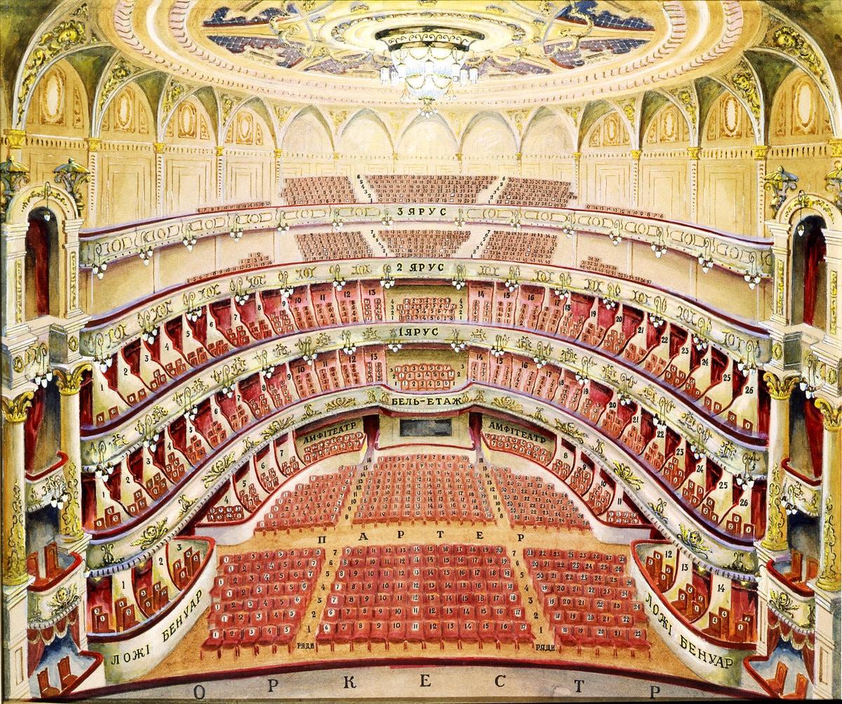 Kiev Opera Bileti Nasıl Alınır- kiev opera- kiev bale - kiev yapıalcak şeyler - kiev gezi rehberi -opera koltuk seçimi - kiev opera koltuk seçimi- opera hangi koltuk en güzel görüyor