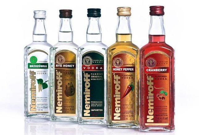 Kiev Alkollü ve Alkolsüz İçecekler Rehberi